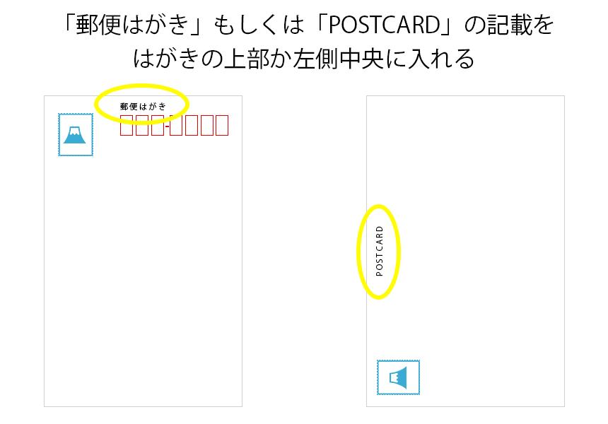 「郵便はがき」もしくは「POSTCARD」の記載を、はがきの上部か左側中央に入れる