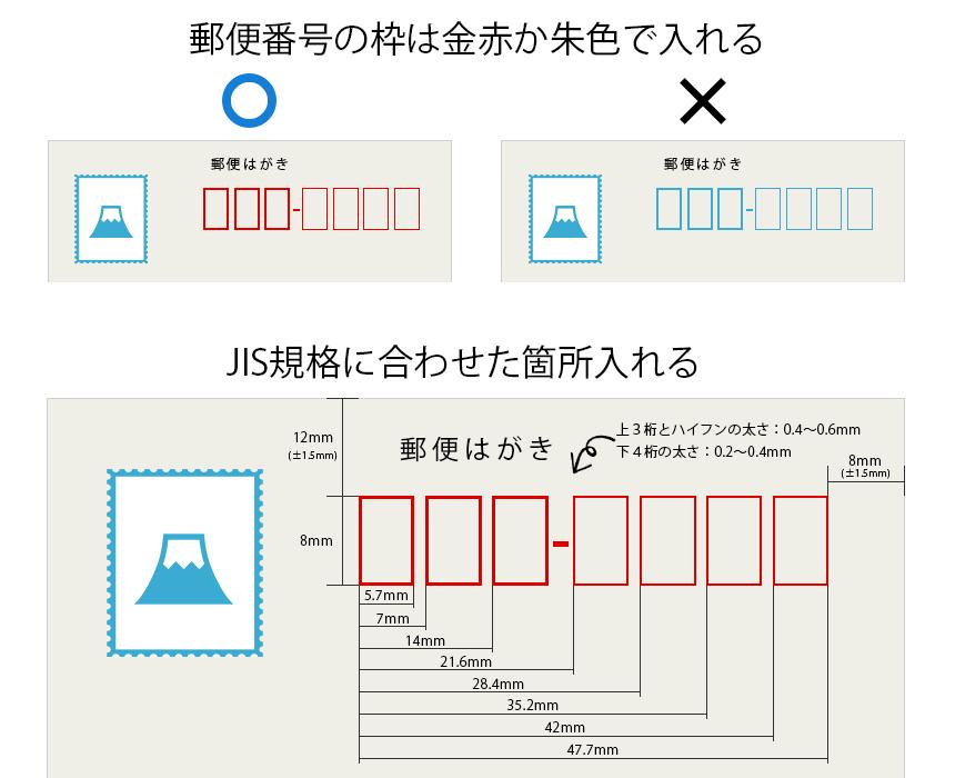 郵便番号の枠はJIS規格に合わせた箇所に、金赤か朱色で入れる